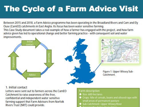 farm advice visit